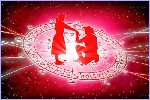 西洋占星学講座実践鑑定動画127本付き